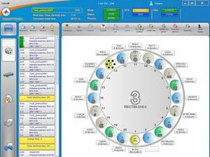 logiciel de commande / de planification / d'optimisation / d'édition