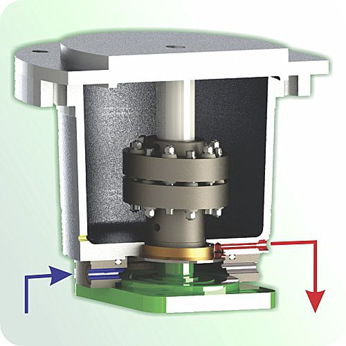 lanterne de transmission pour moteurs électriques - jbj Techniques Limited
