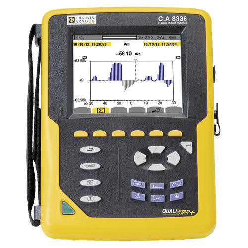 analyseur pour réseau électrique / de qualité d'énergie / portable / compact