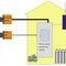 analyseur VOC / CH4 / de gaz de cheminée / BTEX
