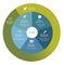 logiciel de gestion et de configuration de réseau / pour réseau industriel