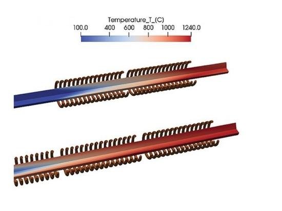 Simulation du chauffage par induction des billettes de forgeage