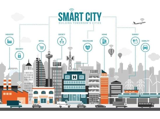 L'informatique de pointe utilisée dans les applications de la ville intelligente
