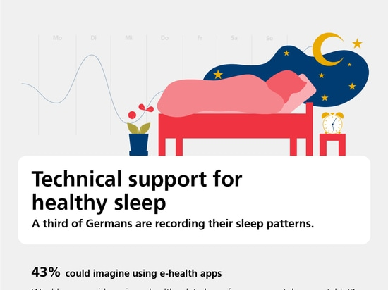Dormir plus sainement