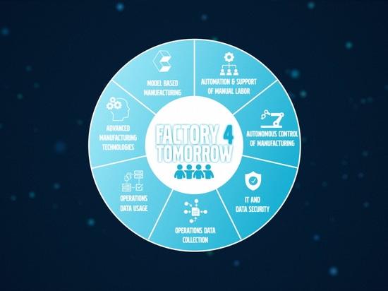 Factory 4 Tomorrow explorera les nouvelles technologies et méthodes de travail pour rendre la fabrication plus durable.