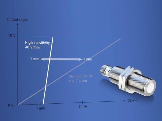 AlphaProx High Sensitivity – les premiers détecteurs inductifs au monde pour la mesure des changements de position les plus infimes