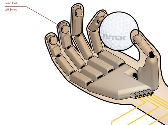 Détection tactile robotique