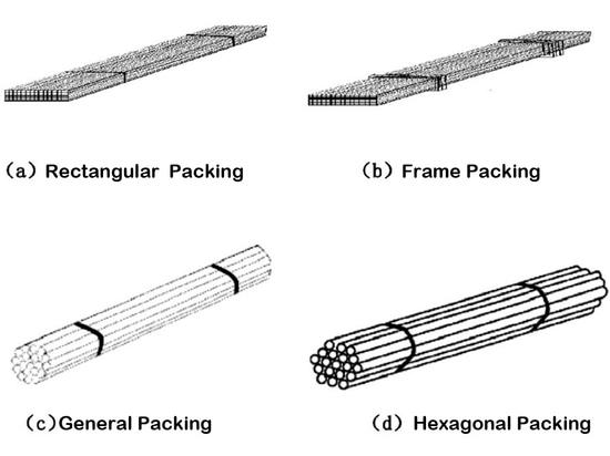 Empaquetement des types pour l'emballage de tuyau