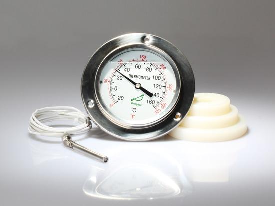 Le principe et la structure du thermomètre de lecture à distance