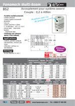 HPC T2 2021 - 18