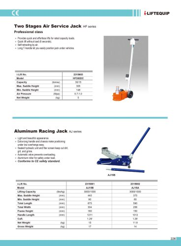 MATERIAL HANDLING EQUIPMENT/I-LIFT/ALUMINUM RACING JACK/AJ SERIES