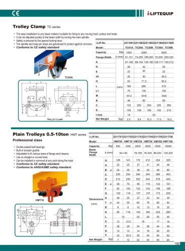 MATERIAL HANDLING EQUIPMENT/I-LIFT/TROLLEY CLAMP/TC SERIES