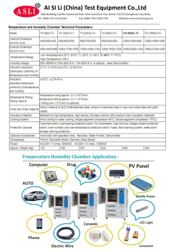 Temperature Humidity chamber Application