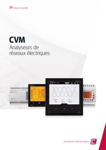 CVM Analyseurs de réseaux électriques