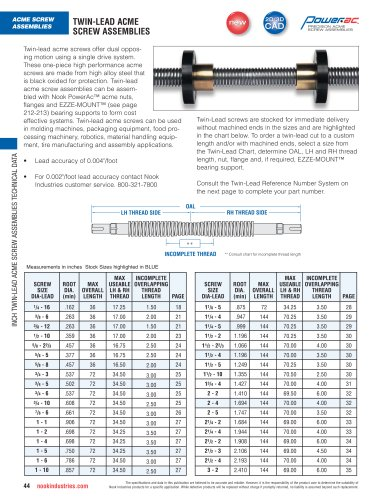Inch Twin-Lead Screw Assemblies