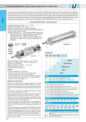 KD_ISO 6431-VDMA 24562 Ø 32-200 mm profil PVC porte capteur
