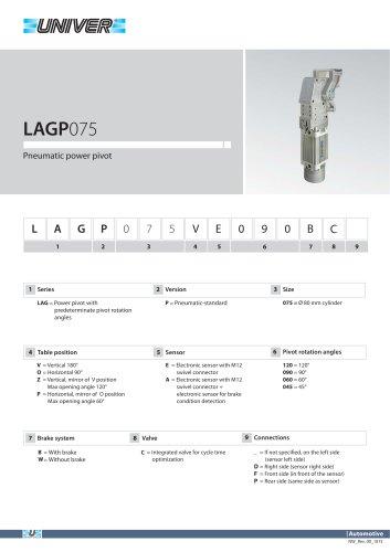 LAGP075_Pneumatic power pivot