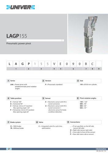 LAGP155_Pneumatic power pivot