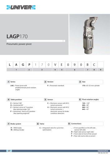 LAGP170_Pneumatic power pivot