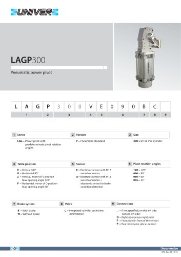 LAGP300_Pneumatic power pivot