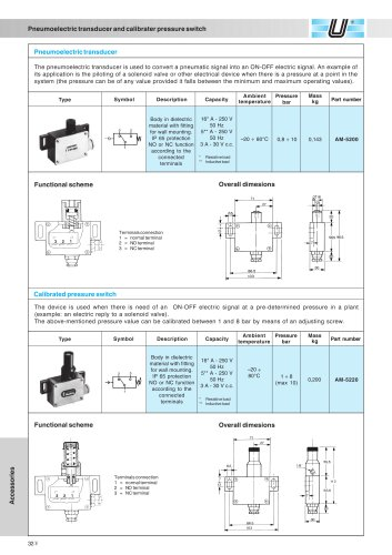 Pneumoelectric transducer and calibrated pressure switch_AM-5200/AM-5220