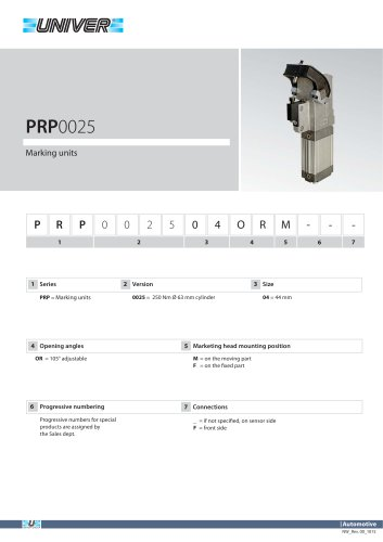 PRP0025_Marking units