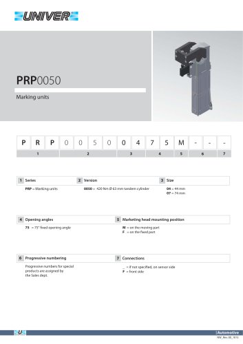 PRP0050_Marking units