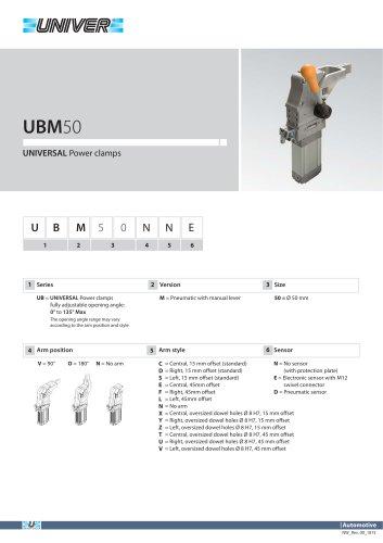 UBM50_UNIVERSAL Power clamps
