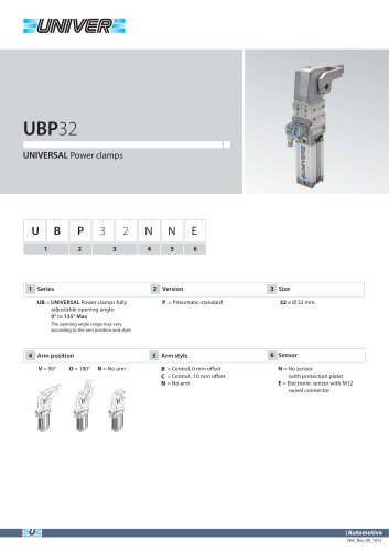 UBP32_UNIVERSAL Power clamps