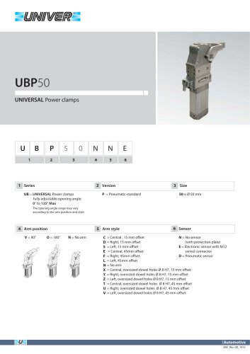 UBP50_UNIVERSAL Power clamps