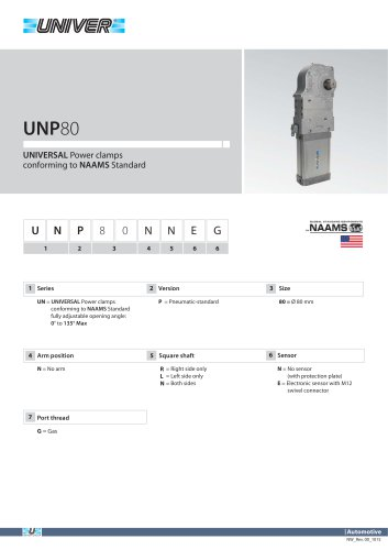UNP80_UNIVERSAL Power clamps conforming to NAAMS Standard