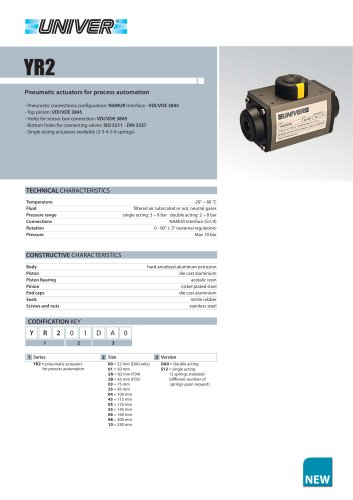 YR_Pneumatic rotary actuator for the automation process