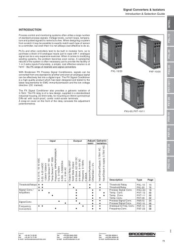 PX Signal Conditioners Data Sheet