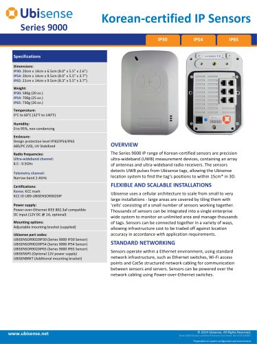 Korean?certified IP Sensors