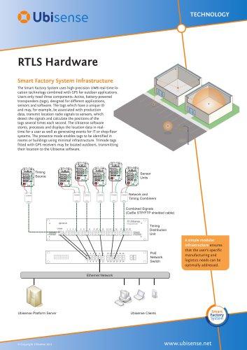 RTLS Hardware