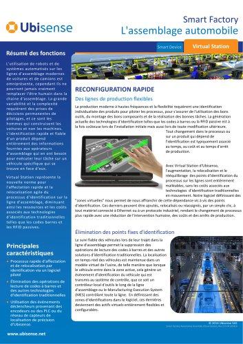 Virtual Station