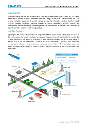 Industrial LTE Router for telematics Solution