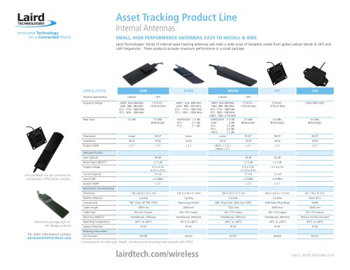 LWS-LC-ASSET-TRACKING 0310