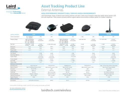 LWS-LC-ASSET-TRACKING-EXTERNAL 0310