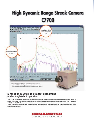 High Dynamic Range Streak Camera C7700