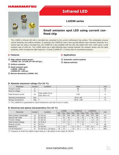 Infrared LED  L10596-02
