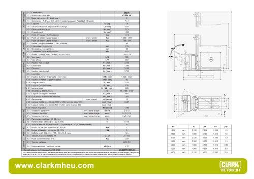 CLARK C PSi 15