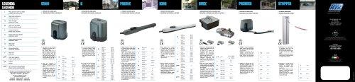 Catalogue RIB 2010 GB-F