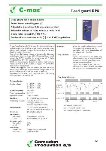 RP81, 3-phase phase angle relay