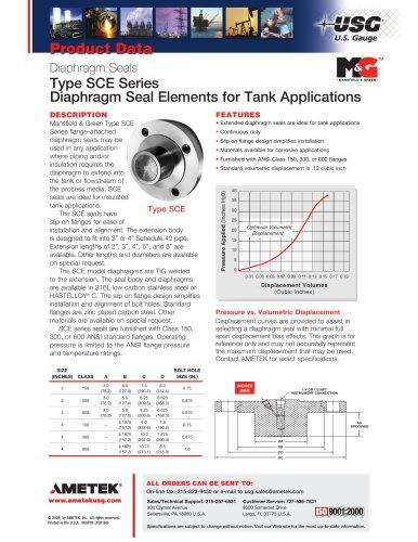Type-SCE-Series