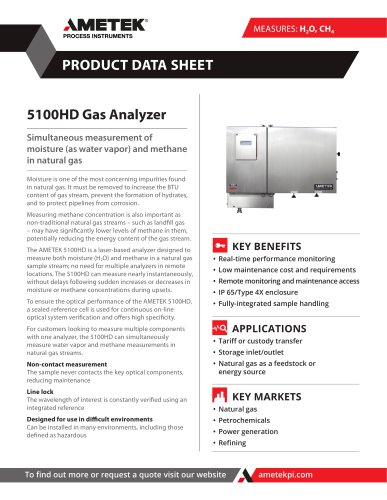 5100 Moisture and Methane in Natural Gas