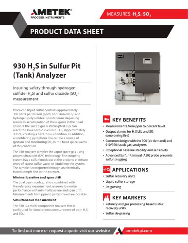 930 H2S in Sulfur Pit (tank) Analyzer