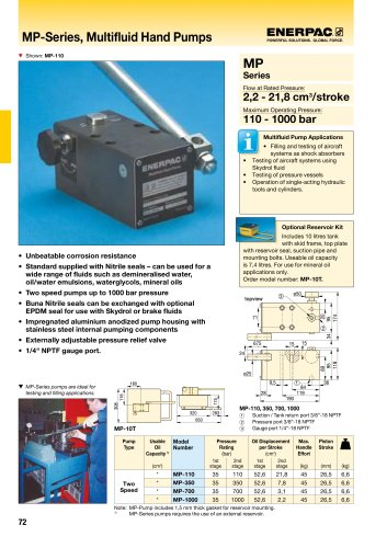 MP-Series, Multifluid Hand Pumps