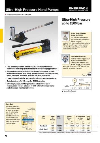 P, 11-Series, Ultra-High Pressure Hand Pumps