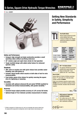 S-Series, Square Drive Hydraulic Torque Wrenches